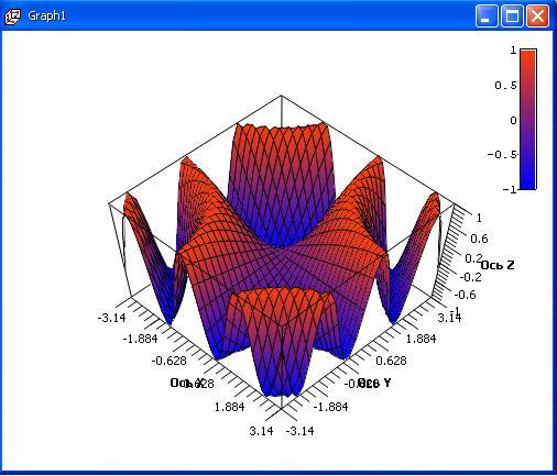 Рис. № 13 График 3d (sin(x*y)