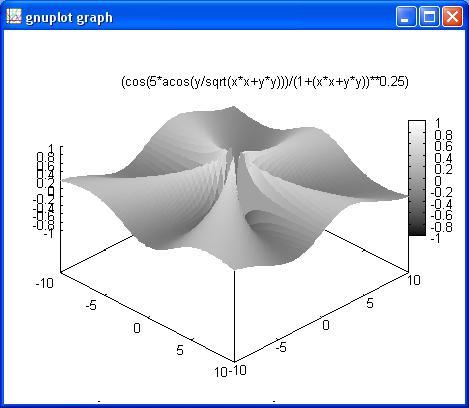 Рис. №8. График из файла, прочитанный Adobe Photoshop 7.0
